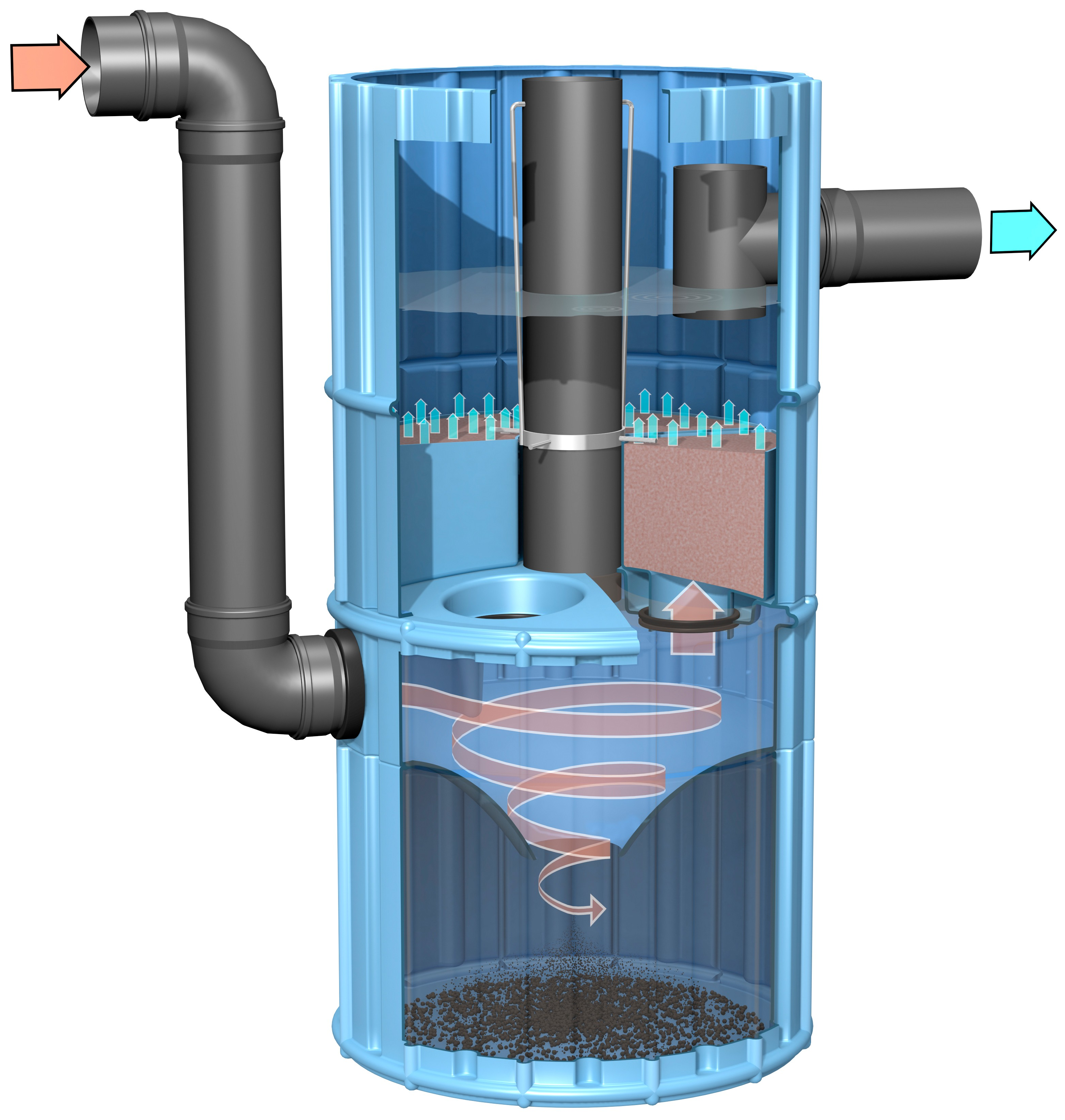HydrodynamicSeparatorsPage_smallpic